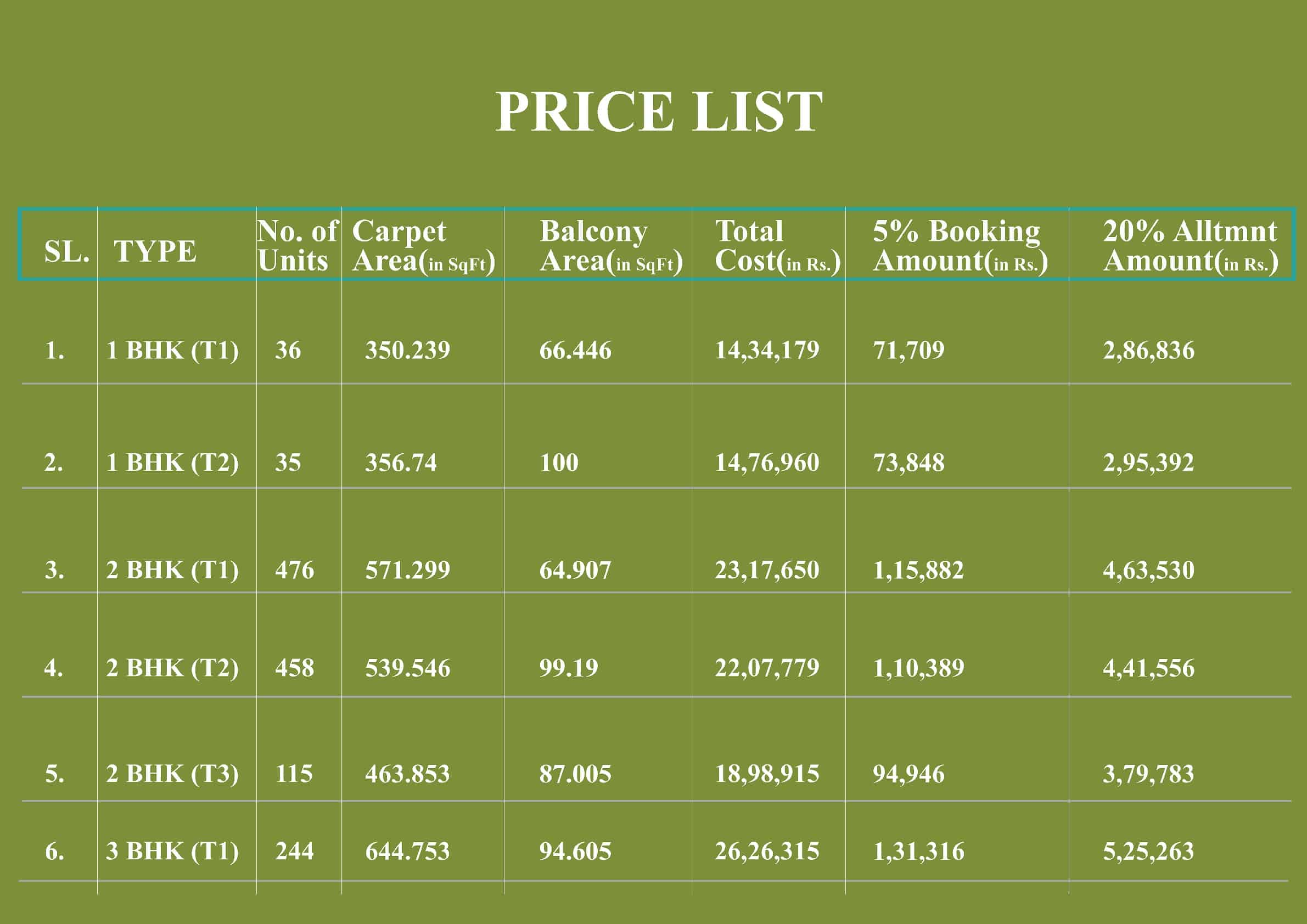 Price List Supertech The Valley Affordable Housing